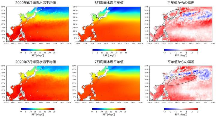 水循環変動観測衛星「しずく」によって観測された6月(上段)と7月(下段)における海面水温[℃]の2020年平均値(左)、平年値(中央、気象庁による1990-2019年の期間の海面水温の月平均値)および平年値からの偏差(右)